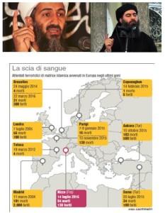 Internazionale islamista e terrorismo globale
